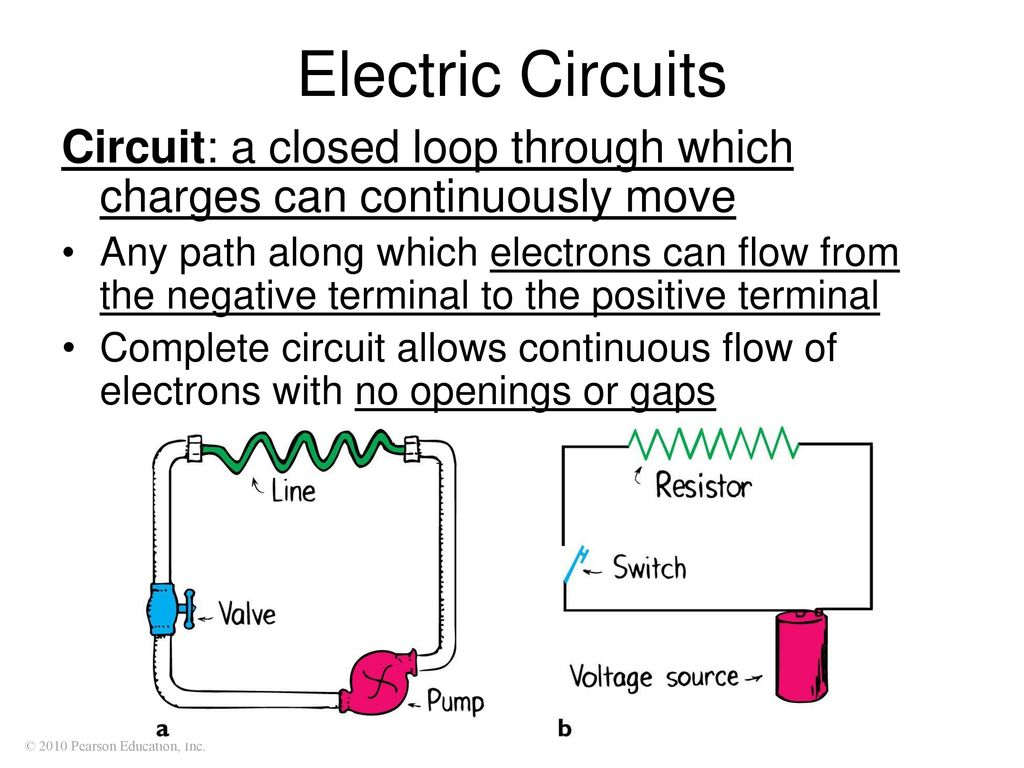 Conceptual Physics 11th Edition Ppt Download Circuit Is Path That Allows Electricity To Flow Through 4 Electric