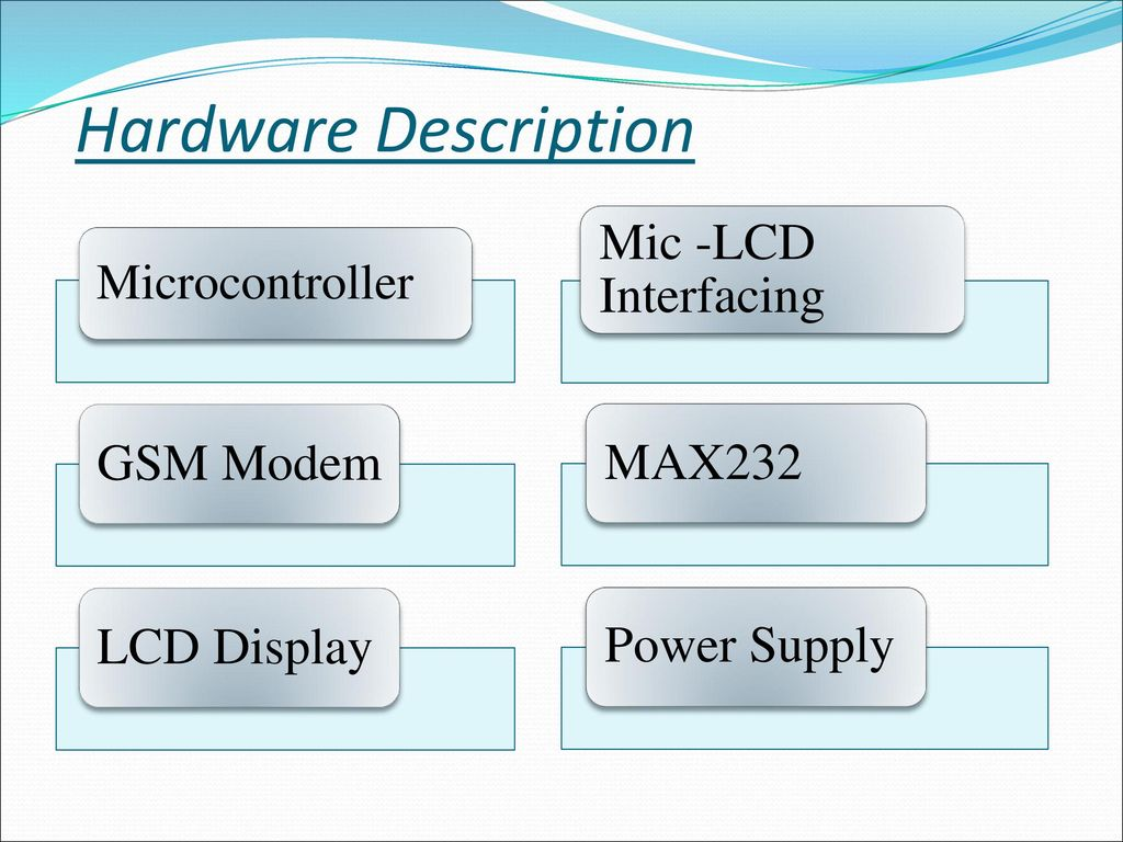 Gsm Based Wireless Electronic Notice Ppt Download Re Connecting Microcontroller To Modem Via Rs232 Hardware Description Mic Lcd Interfacing Max232