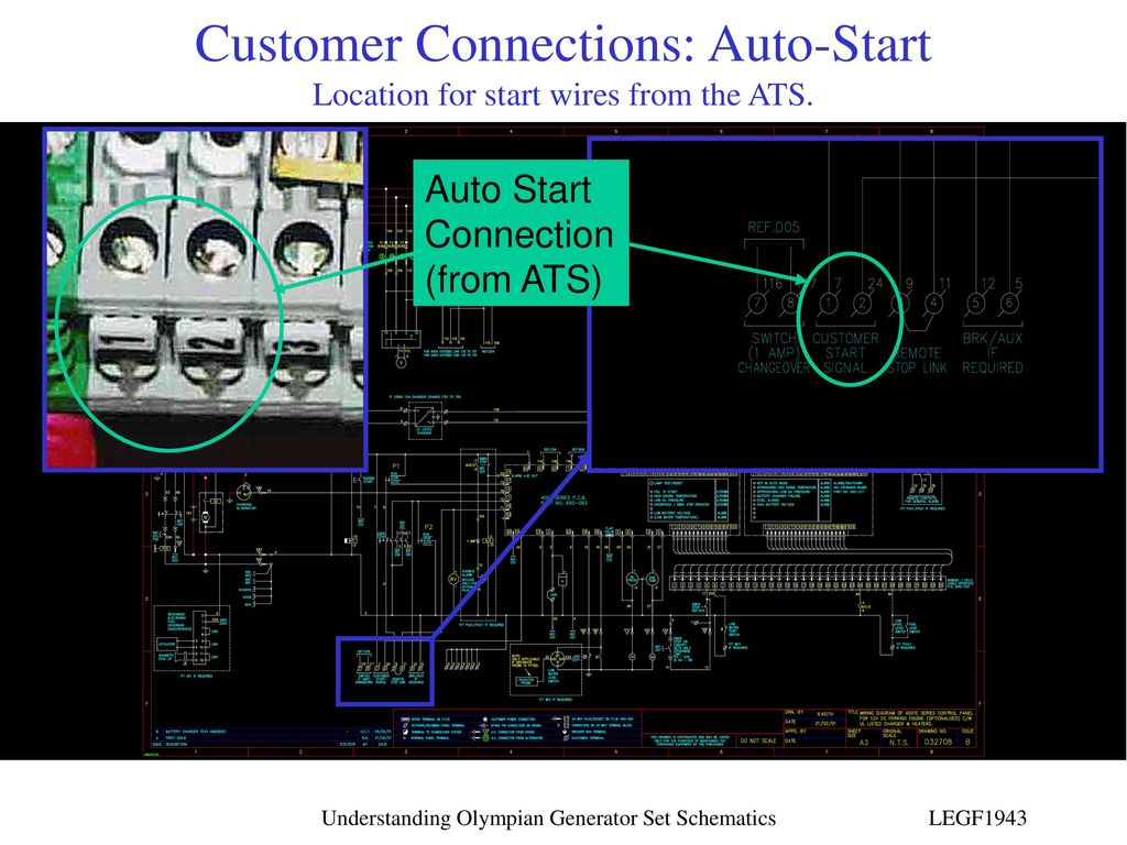 Understanding Olympian Generator Set Schematics Ppt Download Control Panel Wiring Diagram Legf1943 Customer Connections Auto Start Location For Wires From The Ats