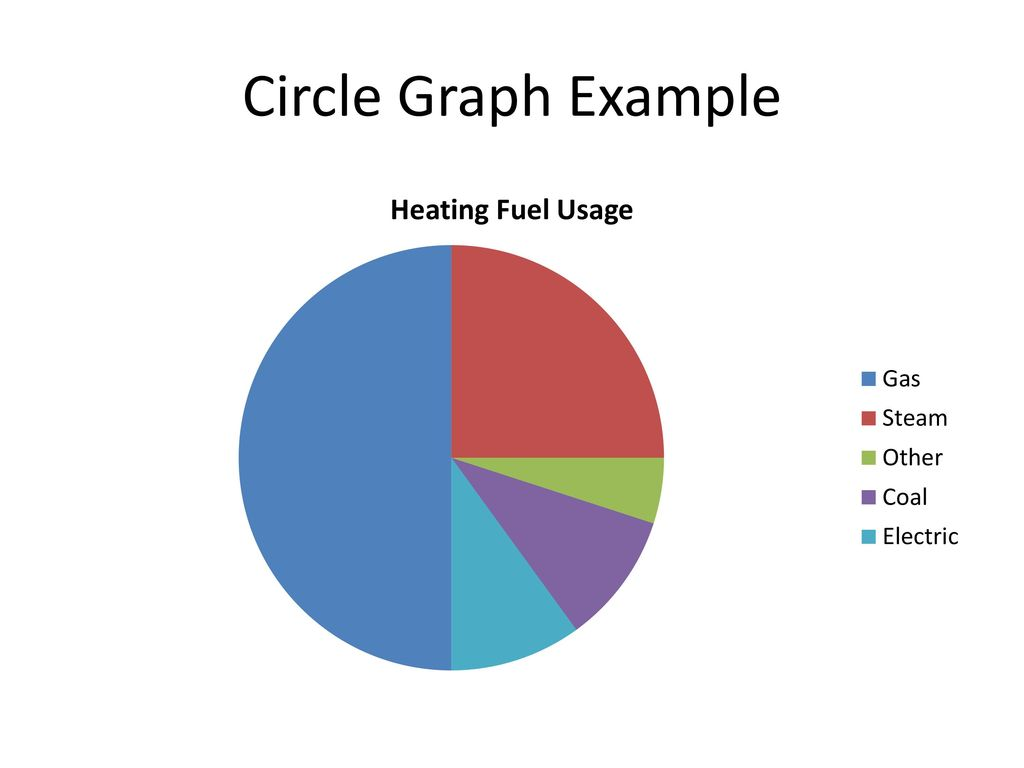 section 3: communicating with graphs. - ppt download