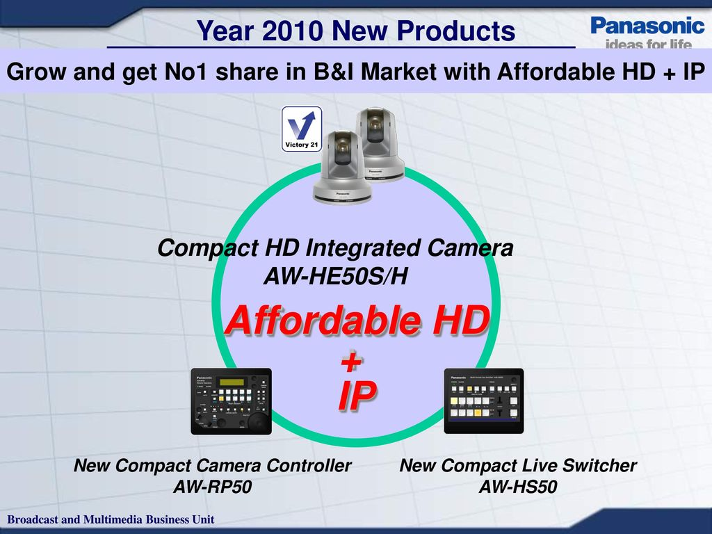 Information Management Ppt Download Panasonic Ptz Camera Wiring Diagram Affordable Hd Ip Year 2010 New Products