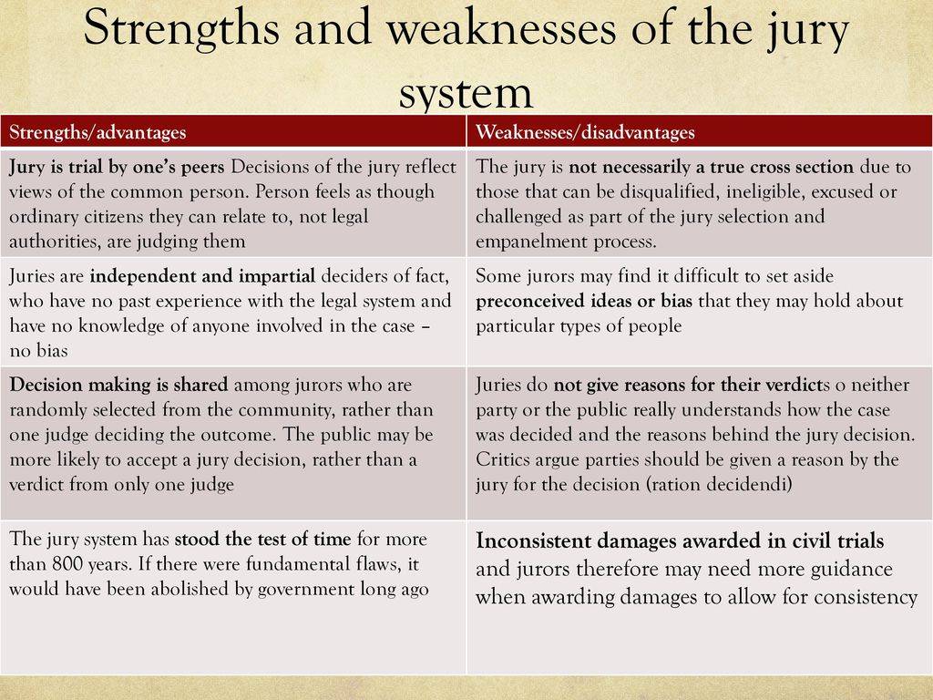 advantages and disadvantages of jury trial