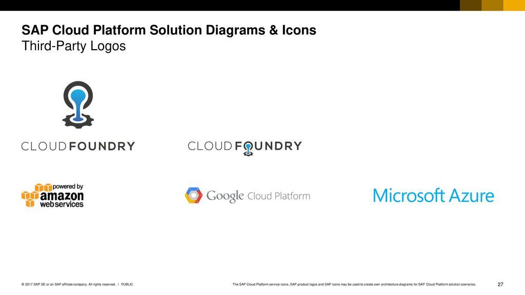Sap Cloud Platform Solution Diagrams Icons Guidelines V03 Ppt