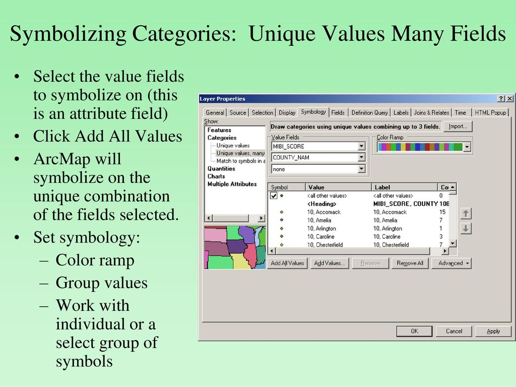 Displaying Data ENVS 521 Lecture ppt download