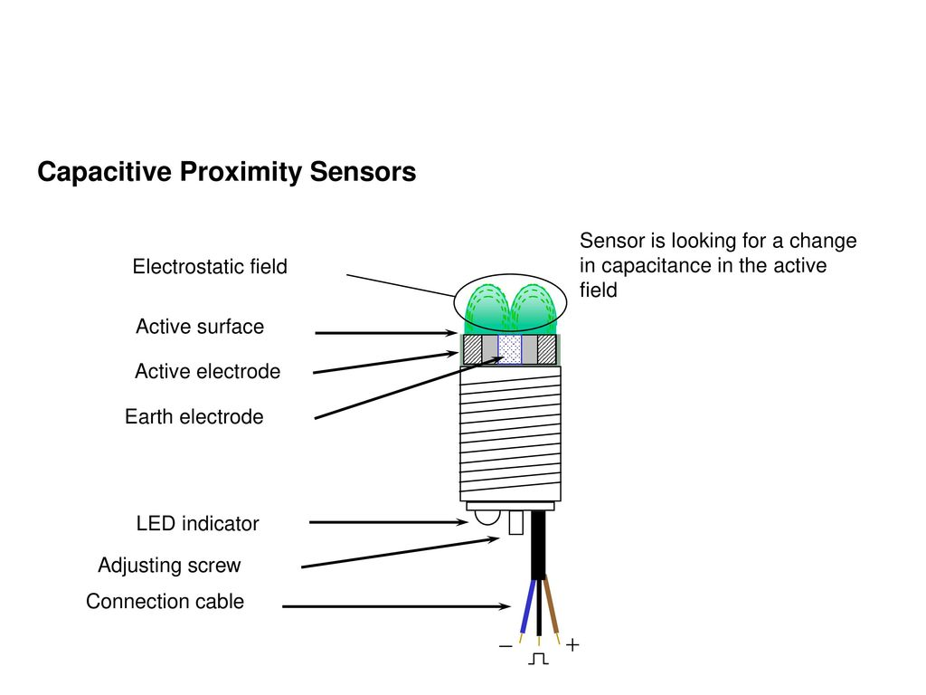Sensors May 25 Ppt Download Capacitance Proximity Switch Circuit Capacitive
