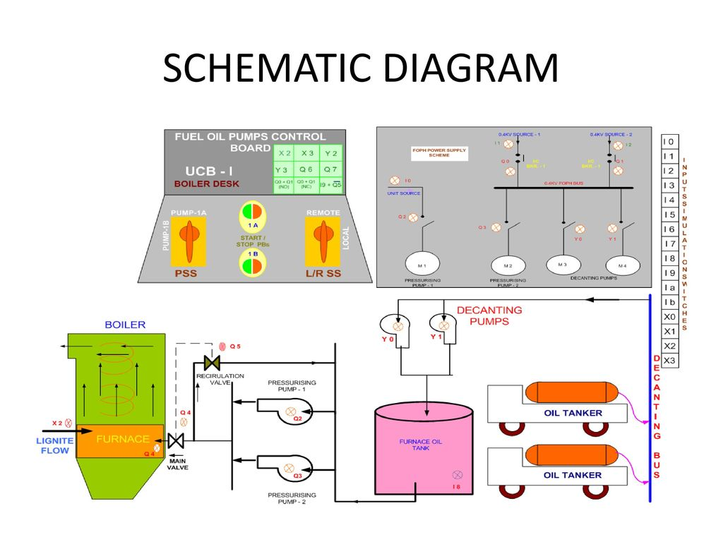 Plc Based Automation Of Fuel Oil Pump House Drives In Tps 2 Ppt Tank Schematic 9 Diagram