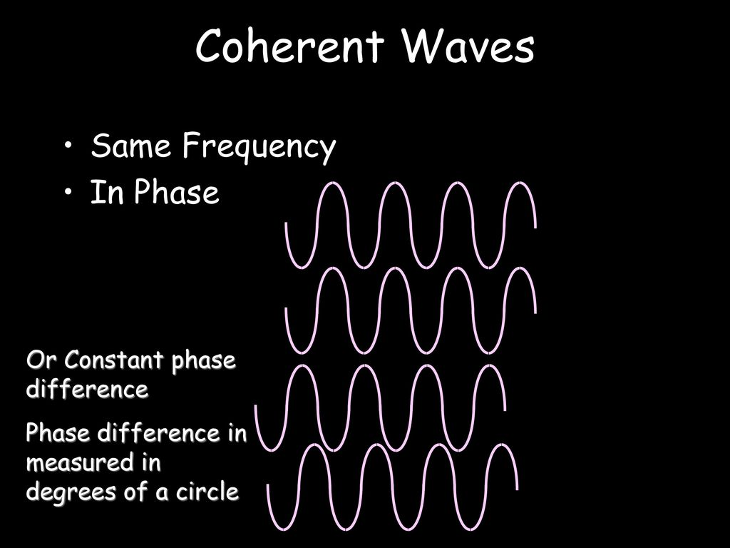 Waves By Neil Bronks Ppt Download Frequency Brighteners Guitar Effect Schematic Diagram Coherent Same In Phase Or Constant Difference