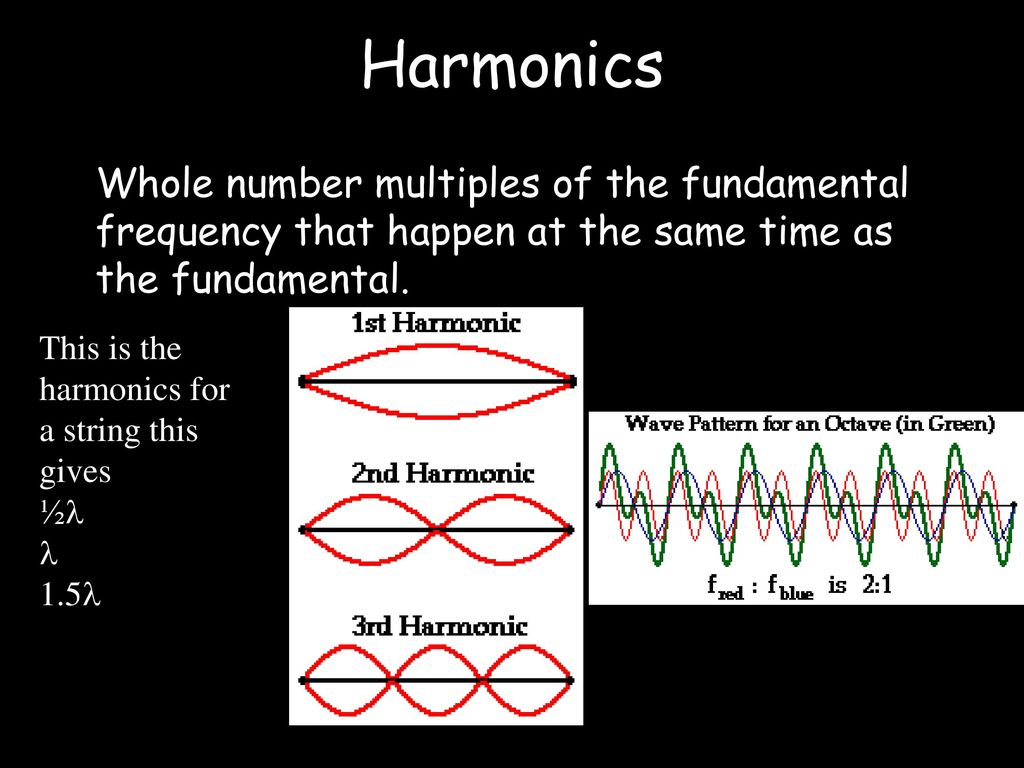 Waves By Neil Bronks Ppt Download Frequency Brighteners Guitar Effect Schematic Diagram Harmonics Whole Number Multiples Of The Fundamental That Happen At Same Time As