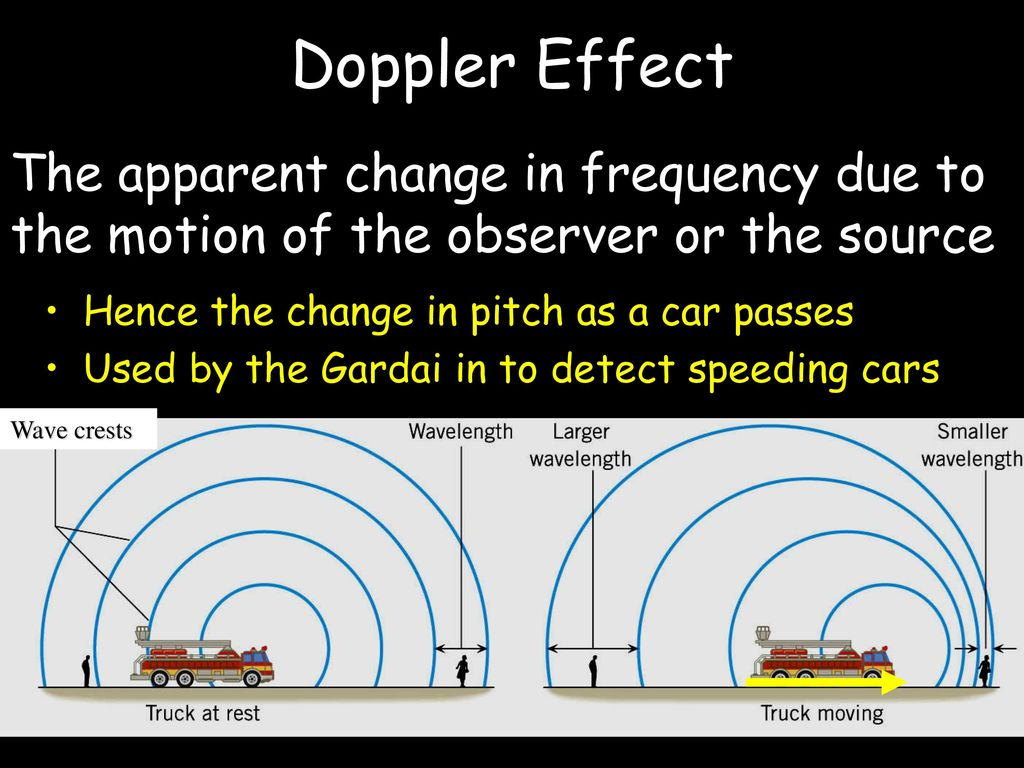 Waves By Neil Bronks Ppt Download Frequency Brighteners Guitar Effect Schematic Diagram Doppler The Apparent Change In Due To Motion Of Observer Or