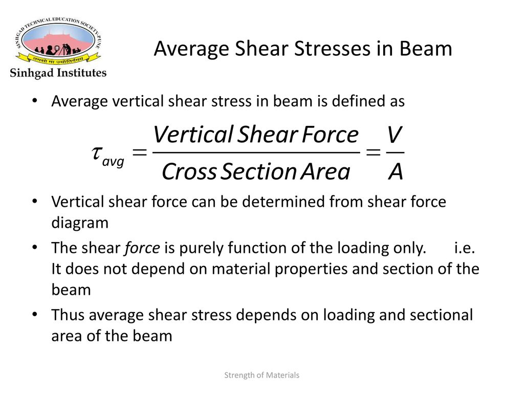 Horizontal Shear Stress In Beam Ppt Download Shearing Force Diagram Average Stresses