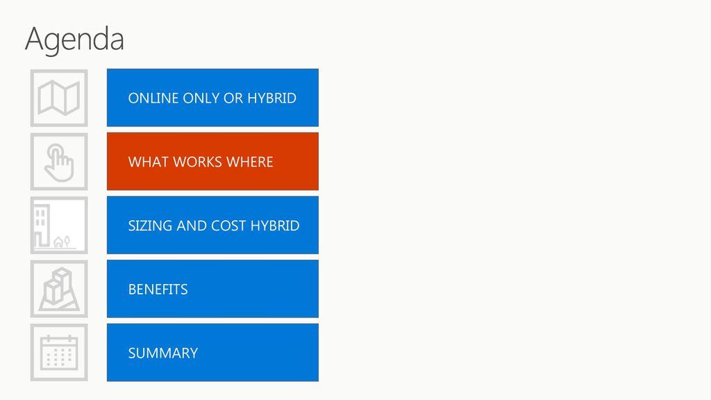 Microsoft Ignite /6/2018 3:11 PM THR ppt download