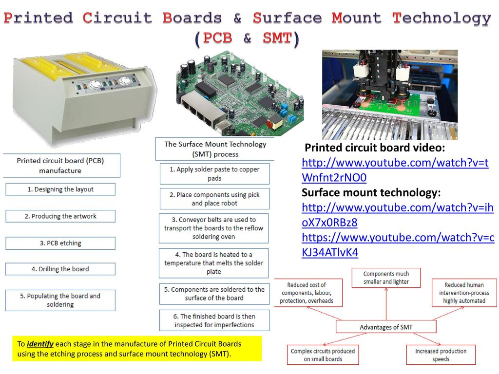 Starter Look At The Images Below What Do You See Write Your Identify Circuit Board Printed Boards Surface Mount Technology