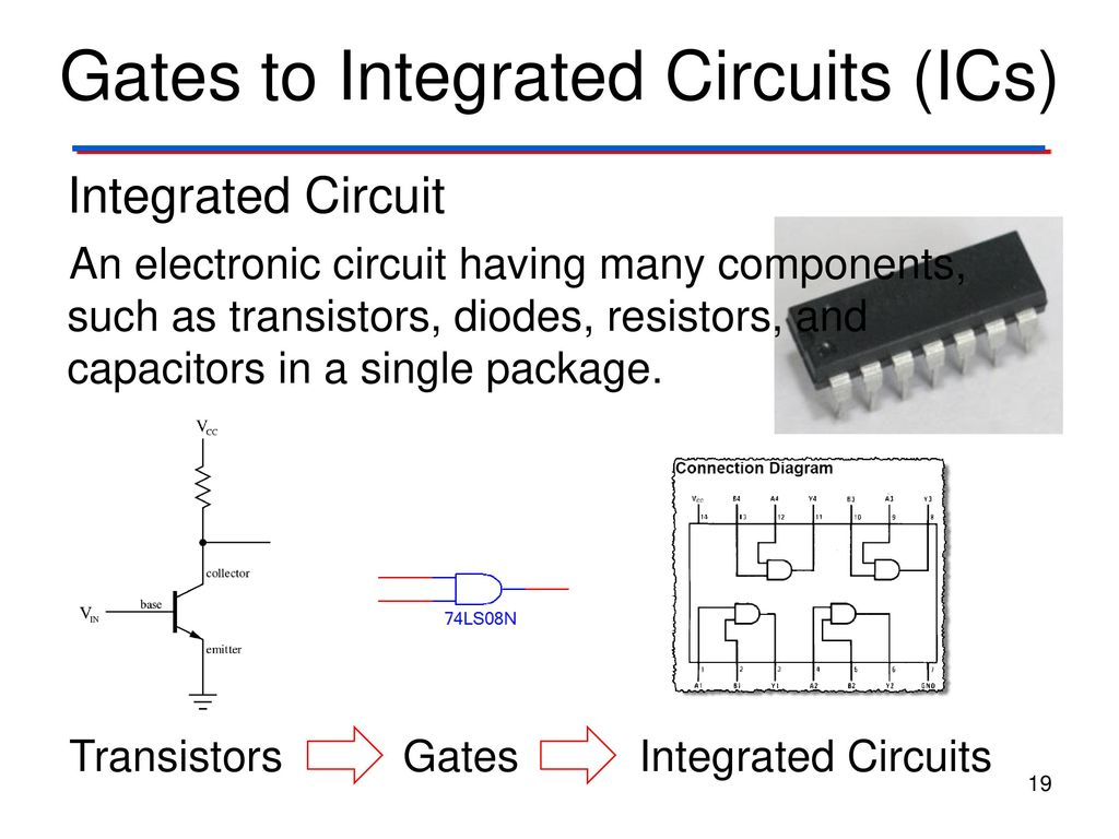 Integrated Circuit Parts