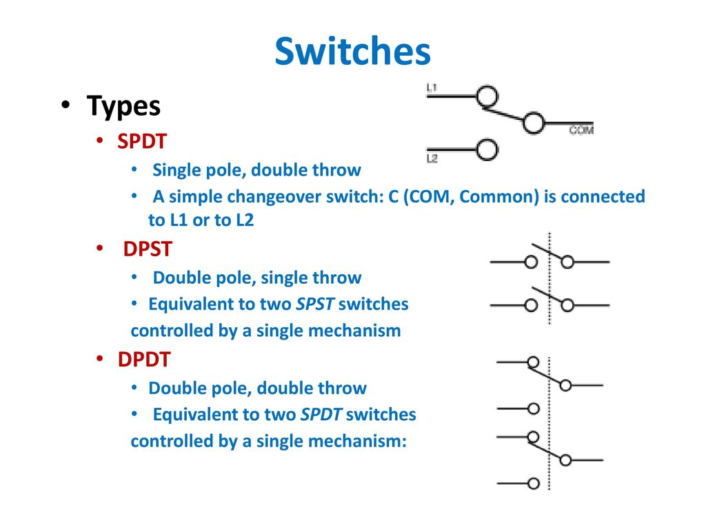 Switches And Pushbuttons Ppt Download The Attached Diagram For A Basic Single Pole Throw Light Switch 10 Types Spdt