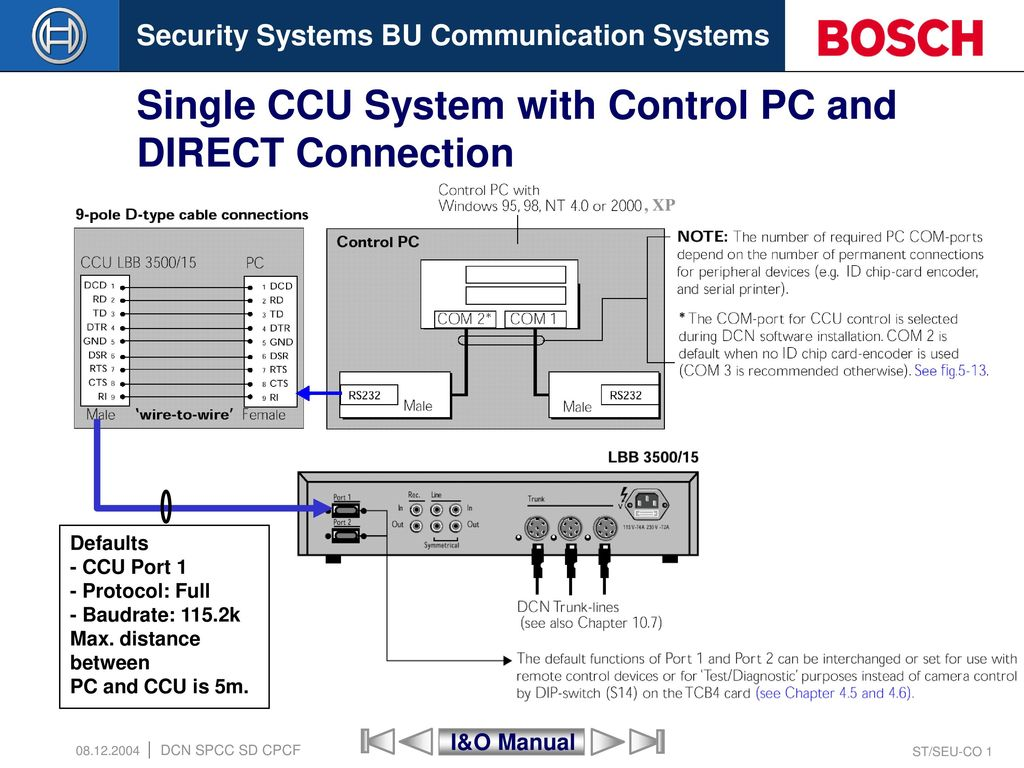 Single Ccu System With Control Pc And Direct Connection Ppt Download Encoder 7 Pole Wiring Diagram