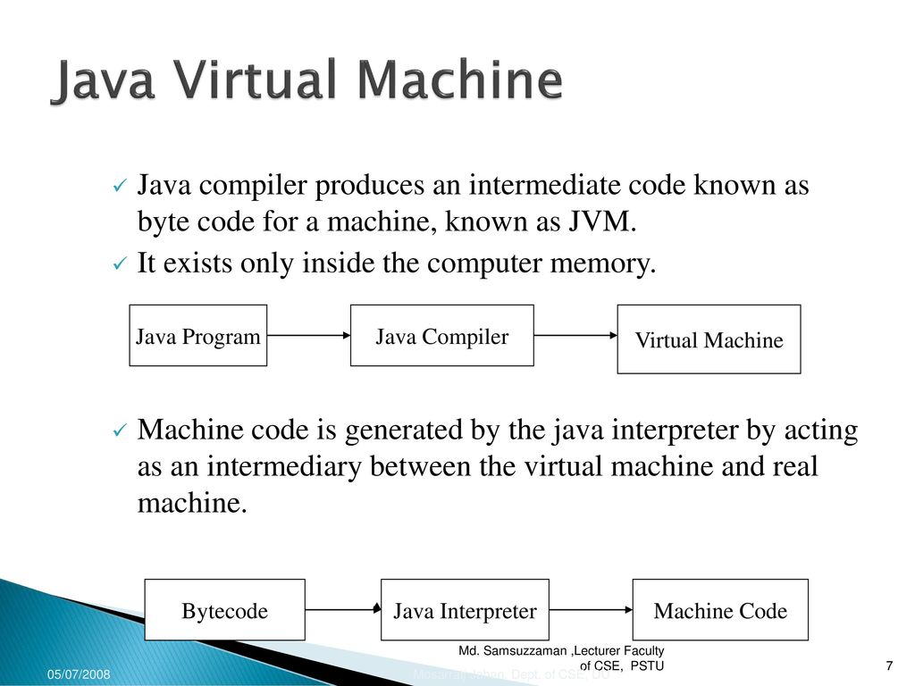 Introduction to Java Lecture One - ppt download