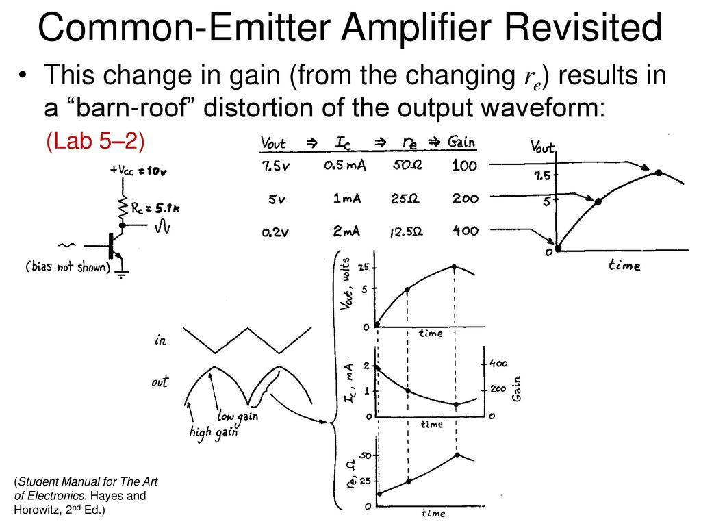 Modifications To The Basic Transistor Model Ppt Download Common Emitter Amplifier Electronics 8 Revisited