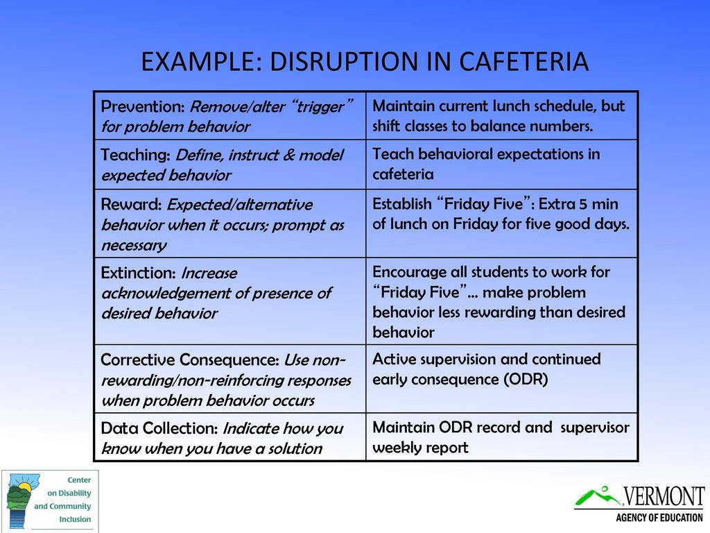 Enhancing Teachers Classroom Management Efficient And Effective