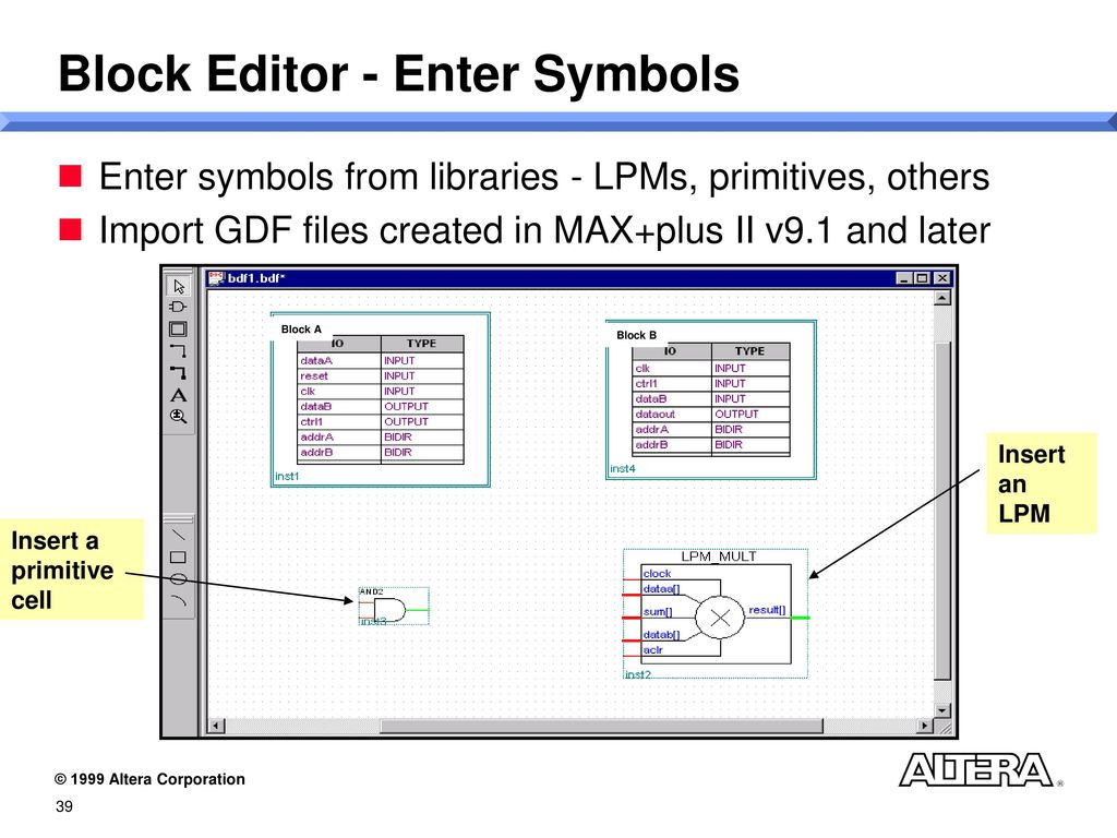 Introduction To Quartus And The Apex 20k Device Family Ppt Download 2 Block Diagram Tutorial Editor Enter Symbols