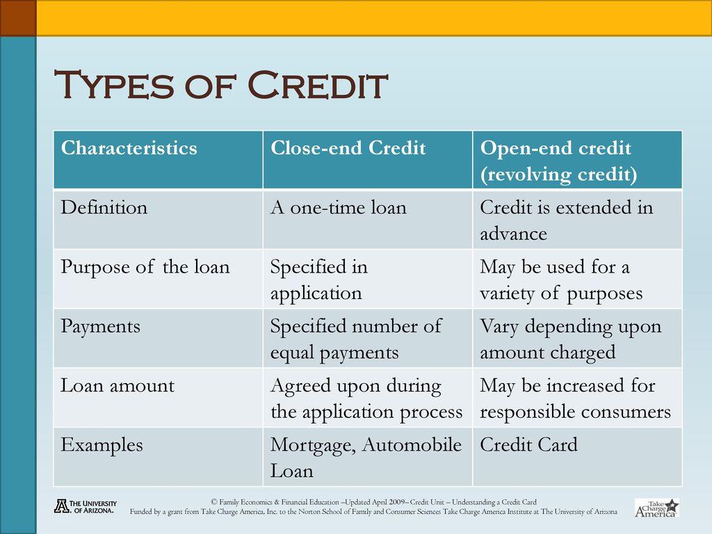 understanding a credit card - ppt download