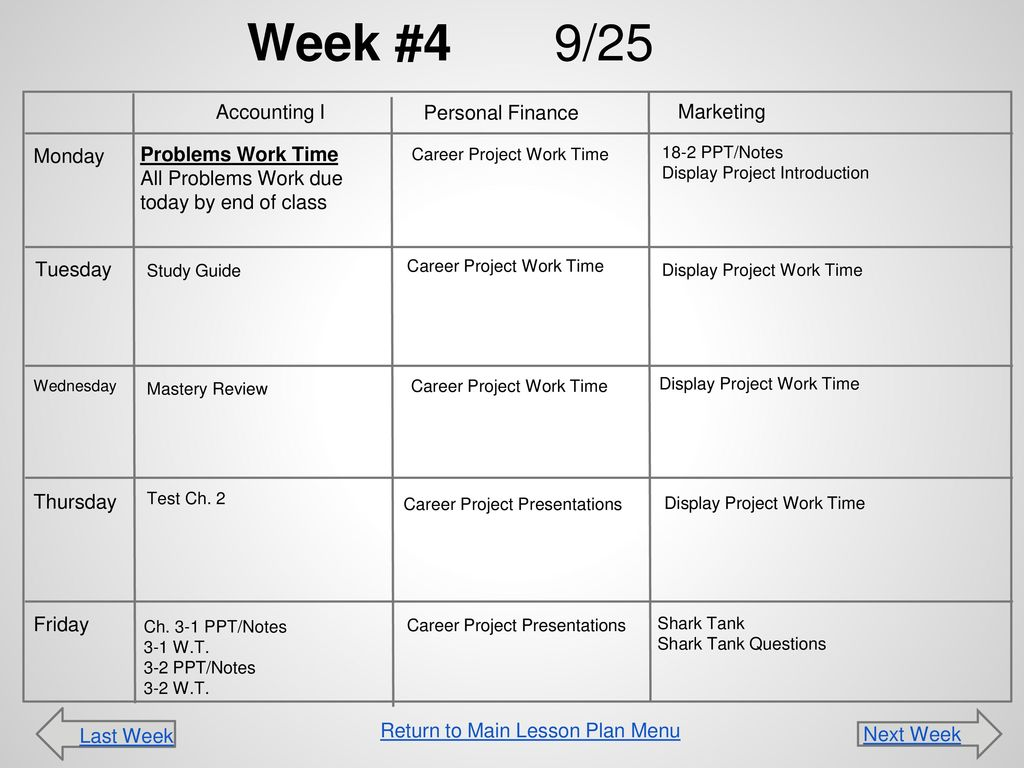 Week #4 9/25 Accounting I Personal Finance Marketing Monday