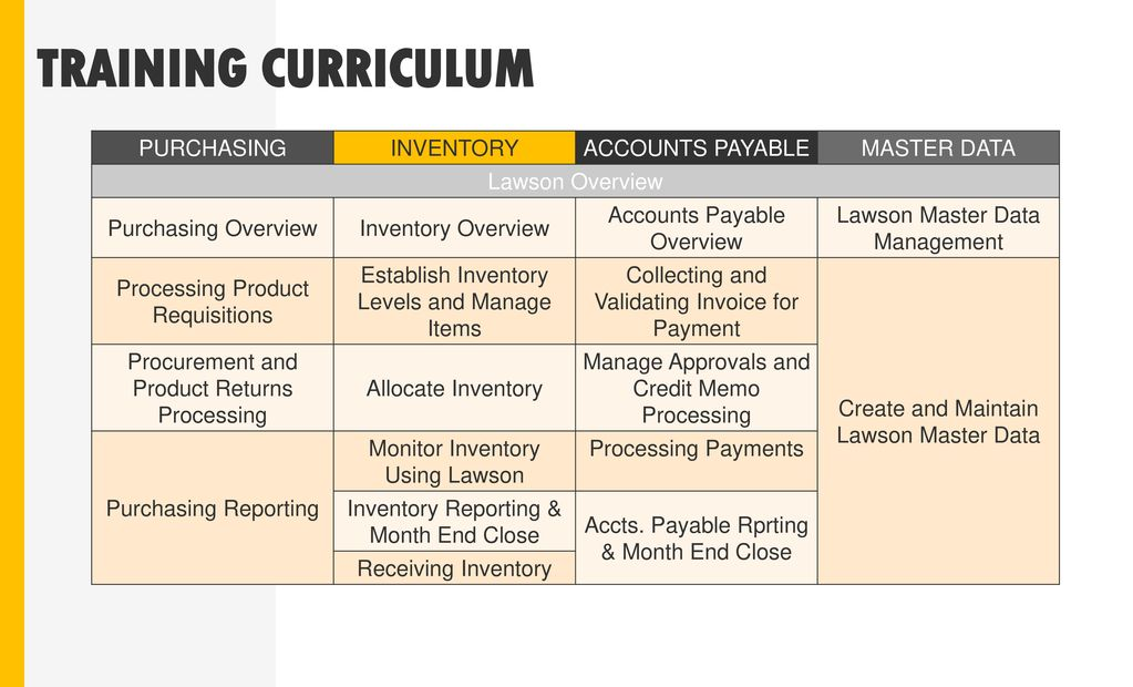 Lawson accounts payable training manual 65 accounts array lawson purchasing overview ppt download rh slideplayer com fandeluxe Gallery