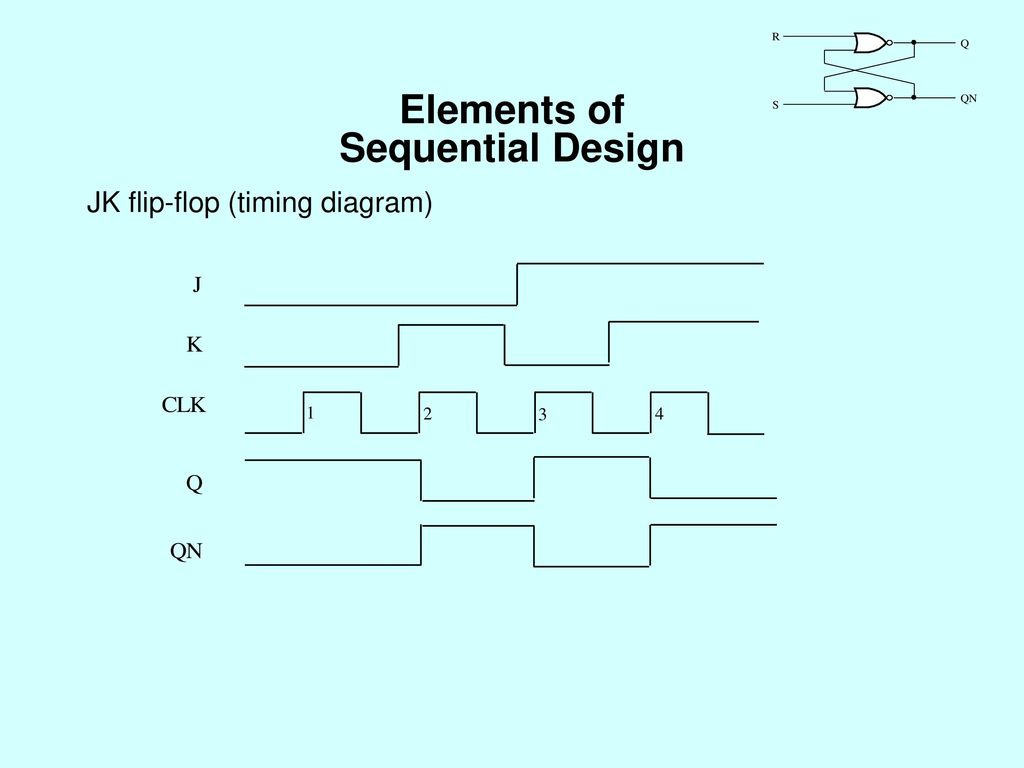 Elements Of Sequential Design Ppt Download J K Flip Flop Circuit Diagram 9 Jk Timing