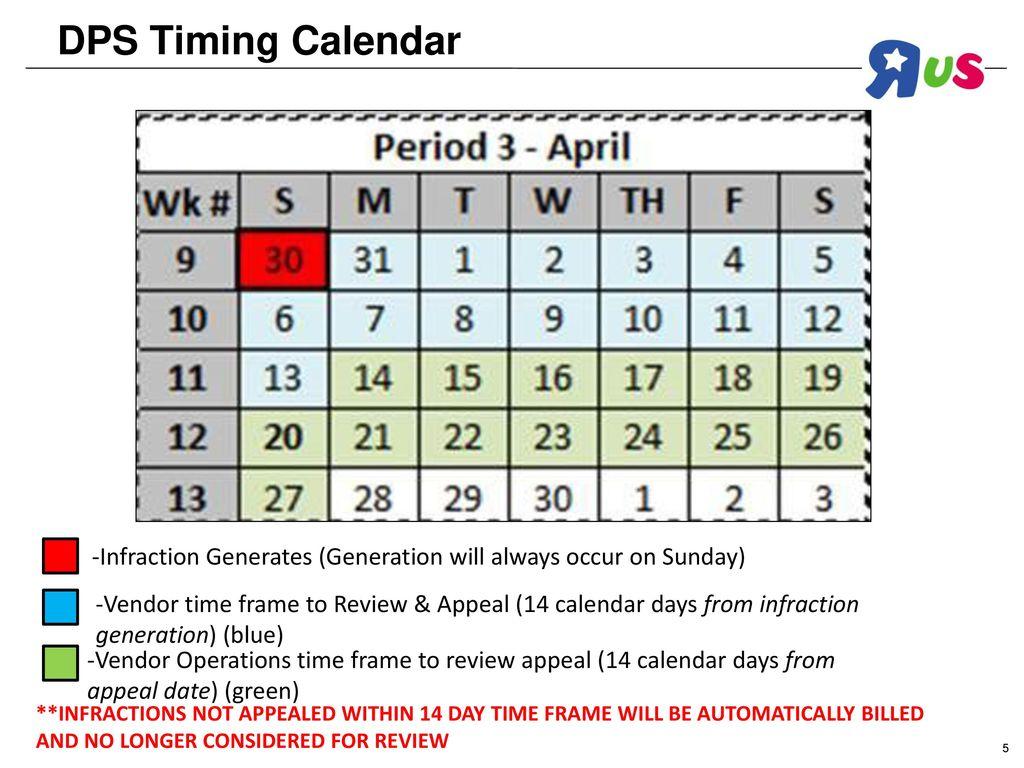 Dps Calendar.Delivery Performance System Dps Ppt Download