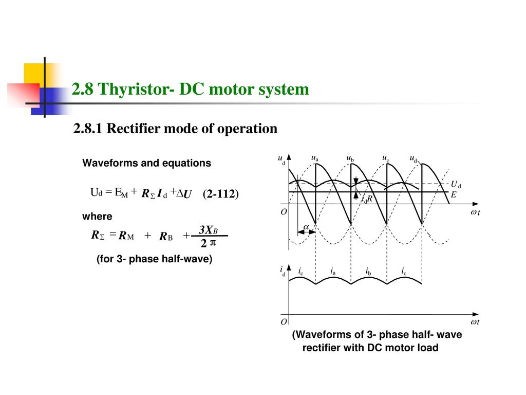 Ac To Dc Converters Outline 21 Single Phase Controlled Rectifier Halfwave Topology The Circuit Is A 78 28
