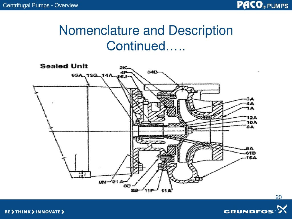 CENTRIFUGAL PUMP OVERVIEW - ppt download