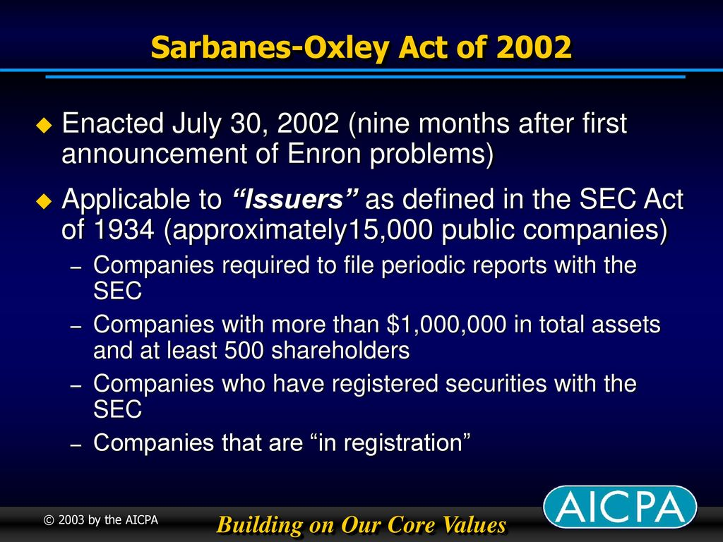 the sarbanes-oxley act - ppt download