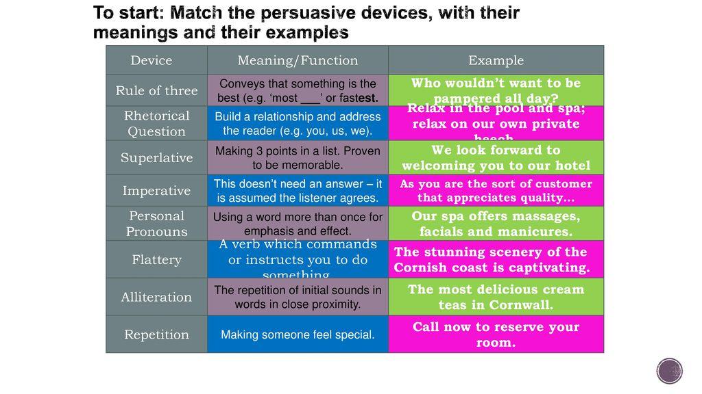 persuasive devices list