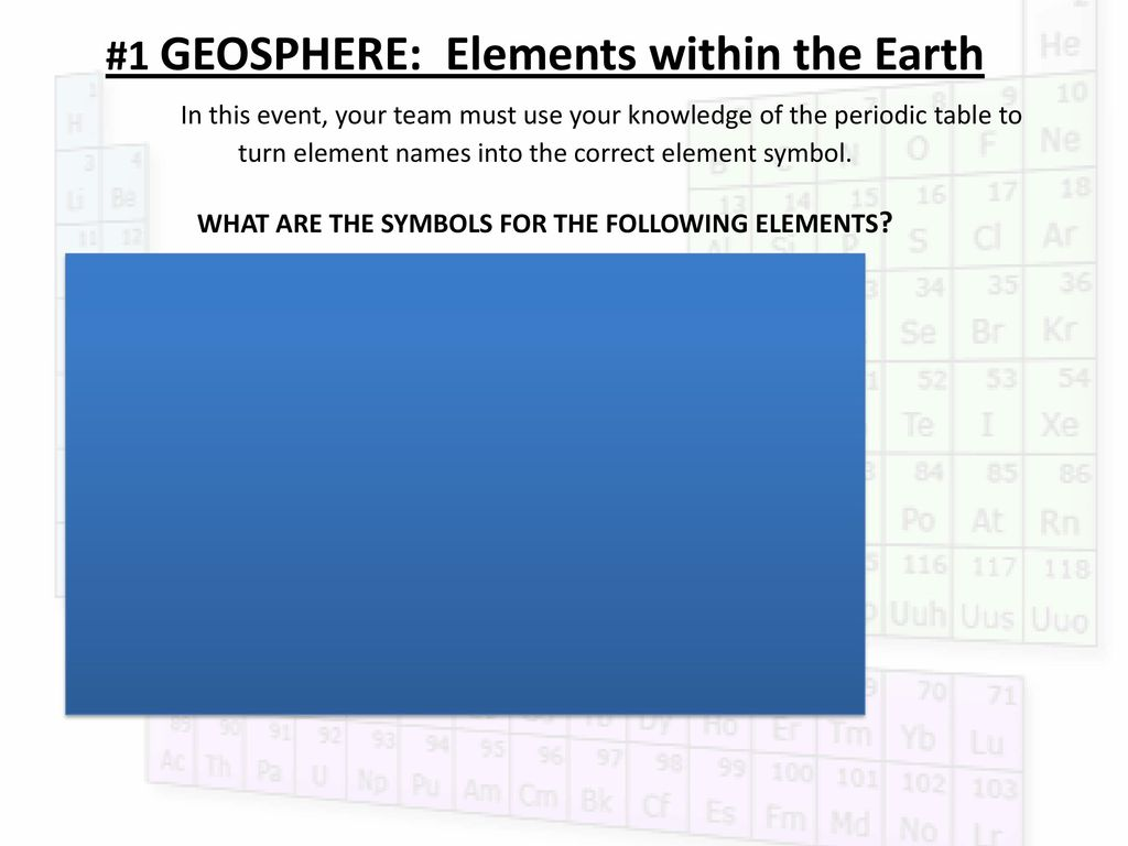 Periodic Table Olympics Ppt Download