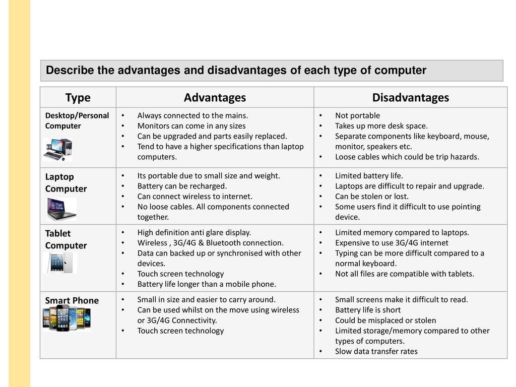 Desktop/Personal Computer - ppt download