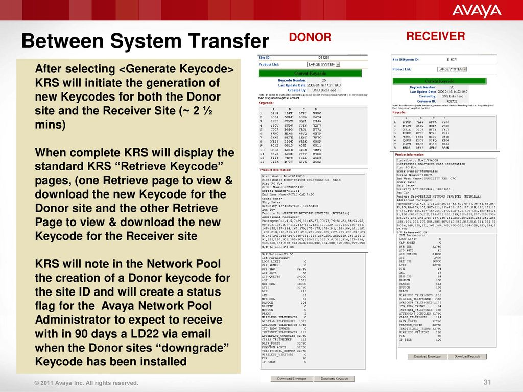 Course Title: Keycode Retrieval System (KRS) – ISM Transfers for CS