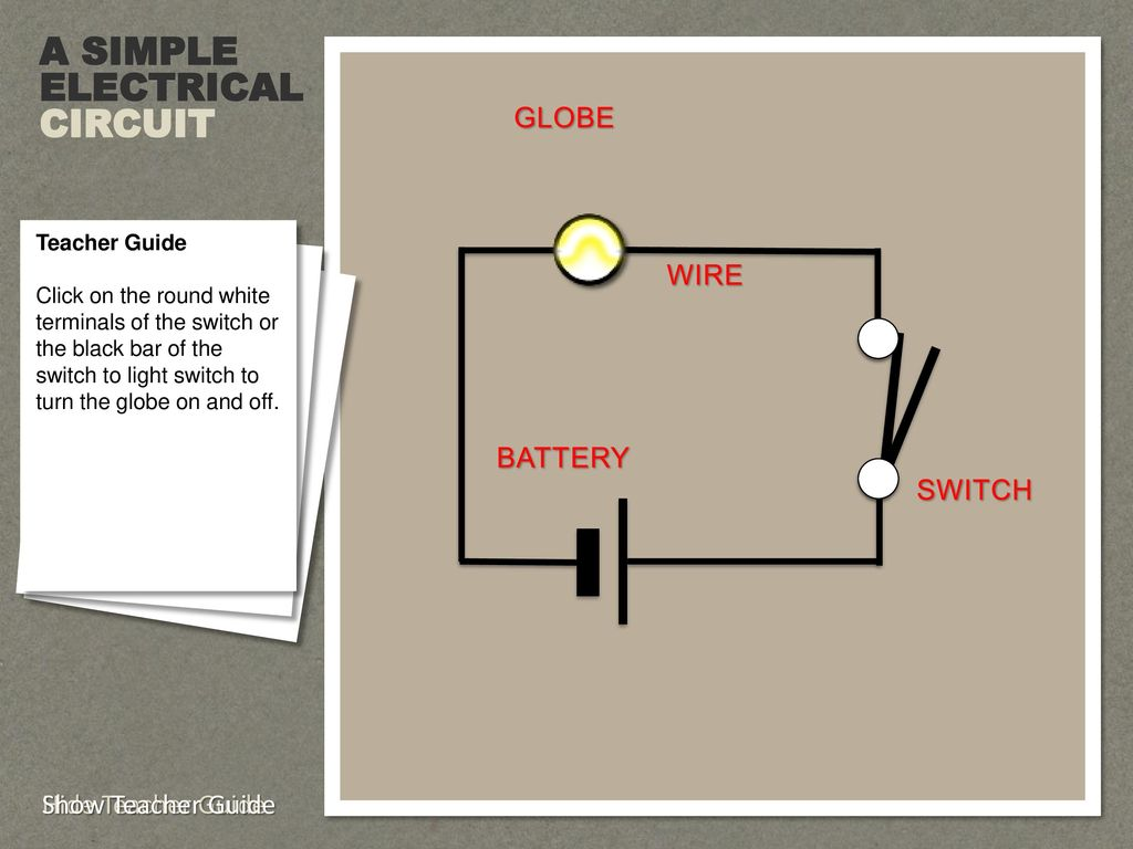 Electrical Circuit Diagrams Ppt Download Light Switch Home Wiring Diagram Current Loads A Simple Globe Wire Battery