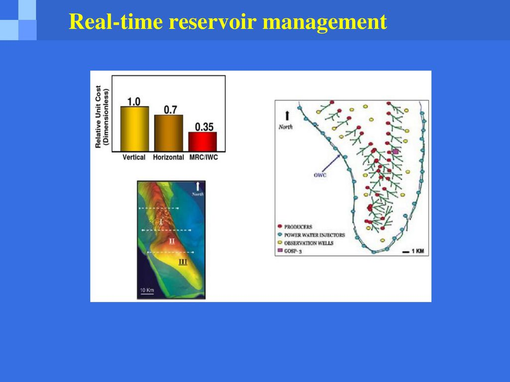 Workflow: Real-Time Reservoir Management