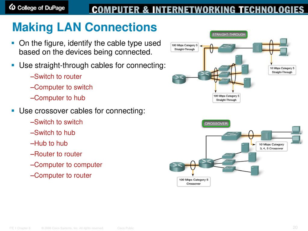 Planning And Cabling Networks Ppt Download Cable Diagram Displays The End To Pinout For A Crossover Making Lan Connections