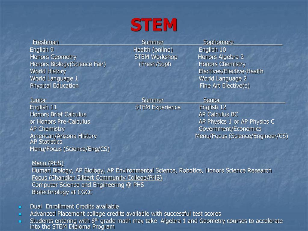 PERRY HIGH SCHOOL STEM DIPLOMA STEM SCHOLAR DIPLOMA - ppt