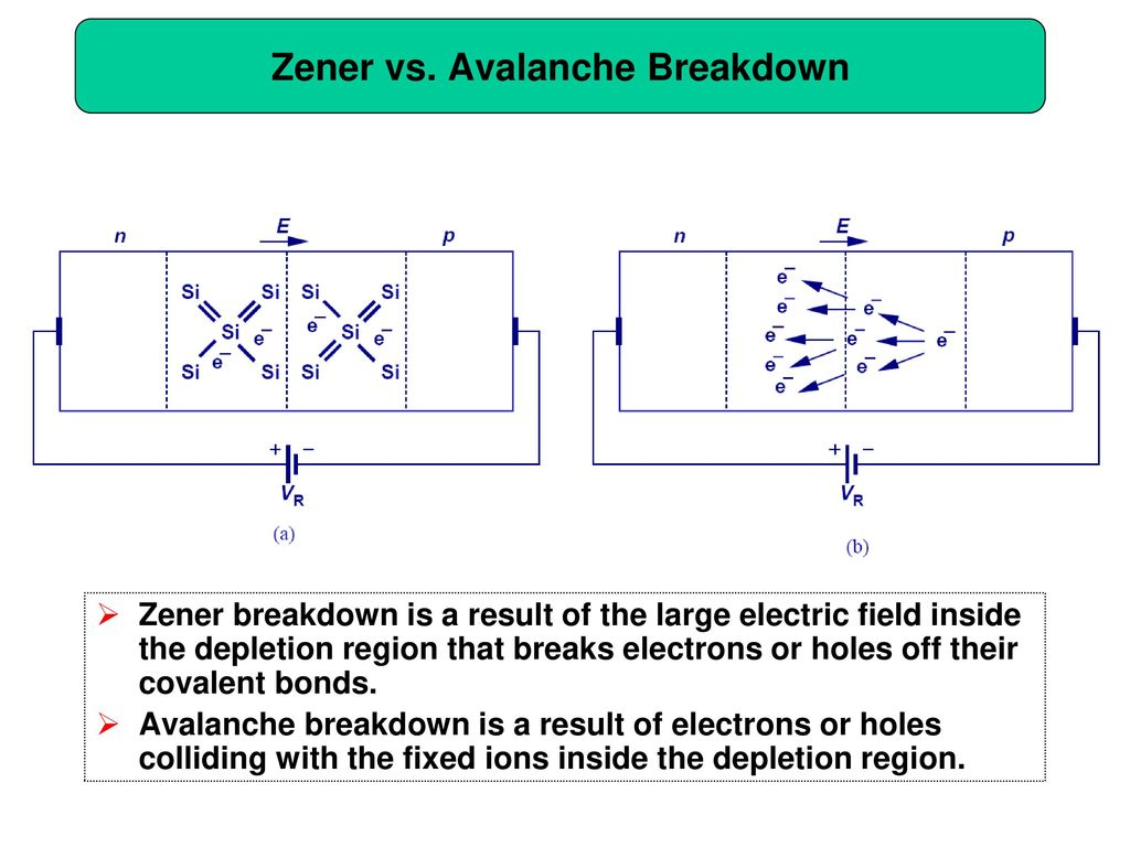 Fundamentals Of Microelectronics Ppt Download Single Transistor Amplifier Revisited Part 4 Av Amp Rin Vs Vce Zener Avalanche Breakdown