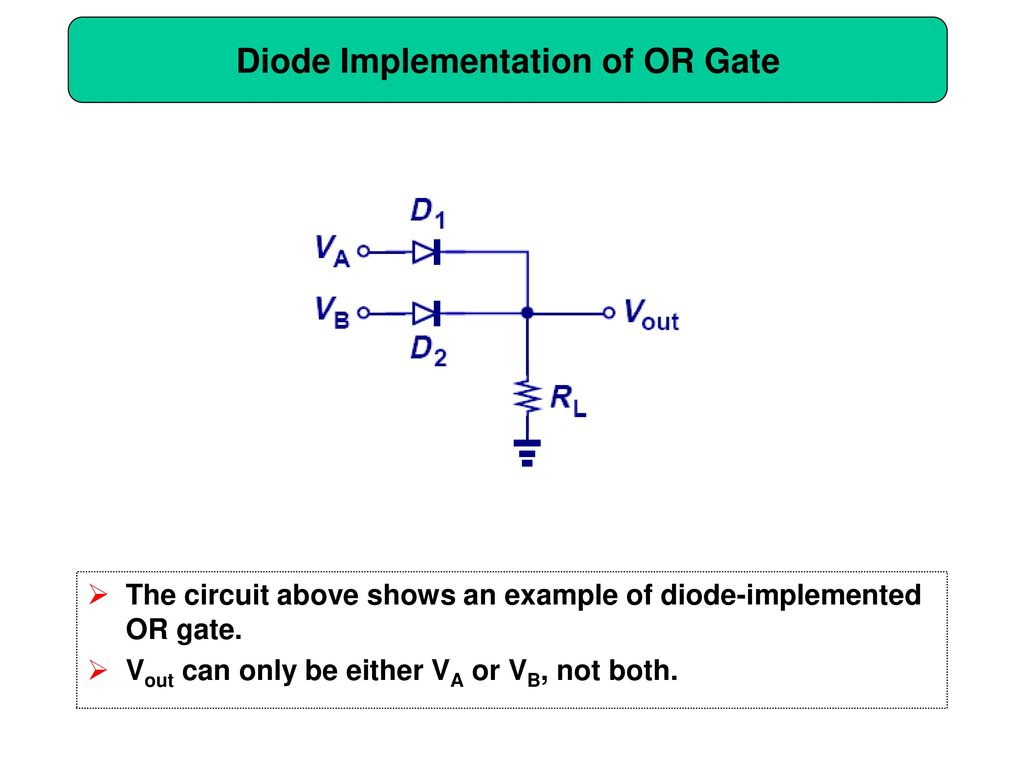 Fundamentals Of Microelectronics Ppt Download Single Transistor Amplifier Revisited Part 4 Av Amp Rin Vs Vce Diode Implementation Or Gate