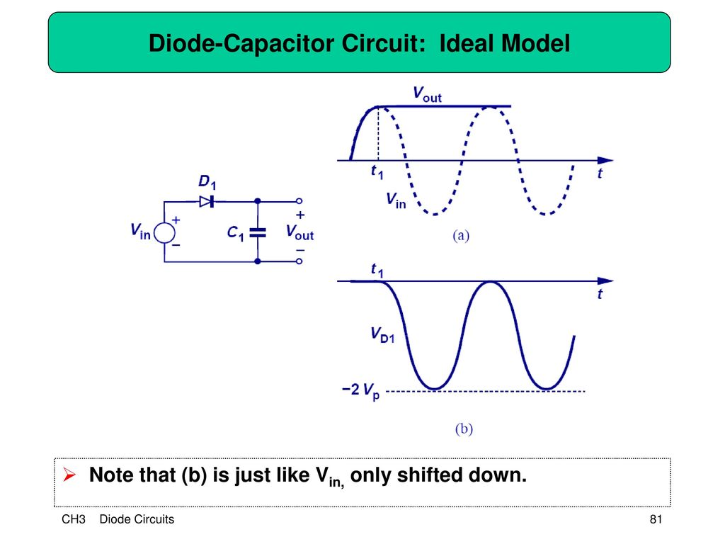 Fundamentals Of Microelectronics Ppt Download Capacitorcircuit Diode Capacitor Circuit Ideal Model