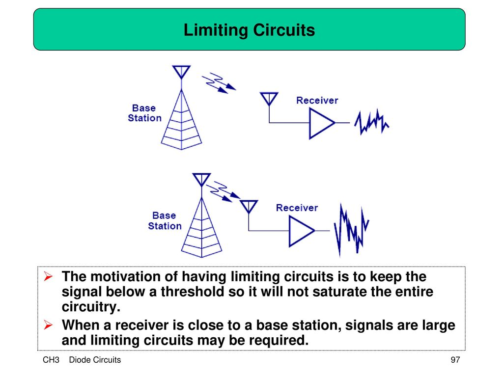 Fundamentals Of Microelectronics Ppt Download Single Transistor Amplifier Revisited Part 4 Av Amp Rin Vs Vce 97 Limiting