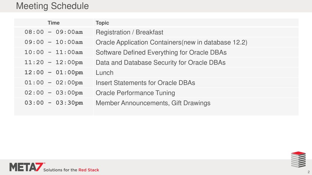 Ohio Oracle Users Group - ppt download