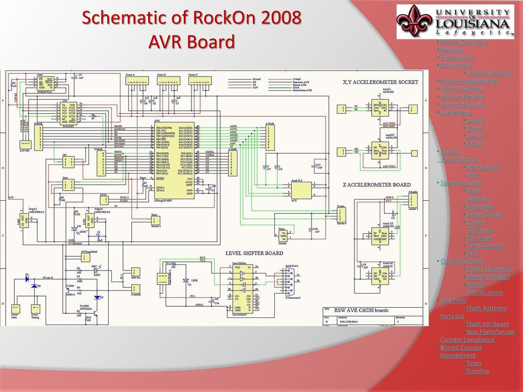 Preliminary Design Review Ppt Download Geiger Counter With Usb Interface Schematics Schematic Of Rockon 2008 Avr Board 24 Circuit