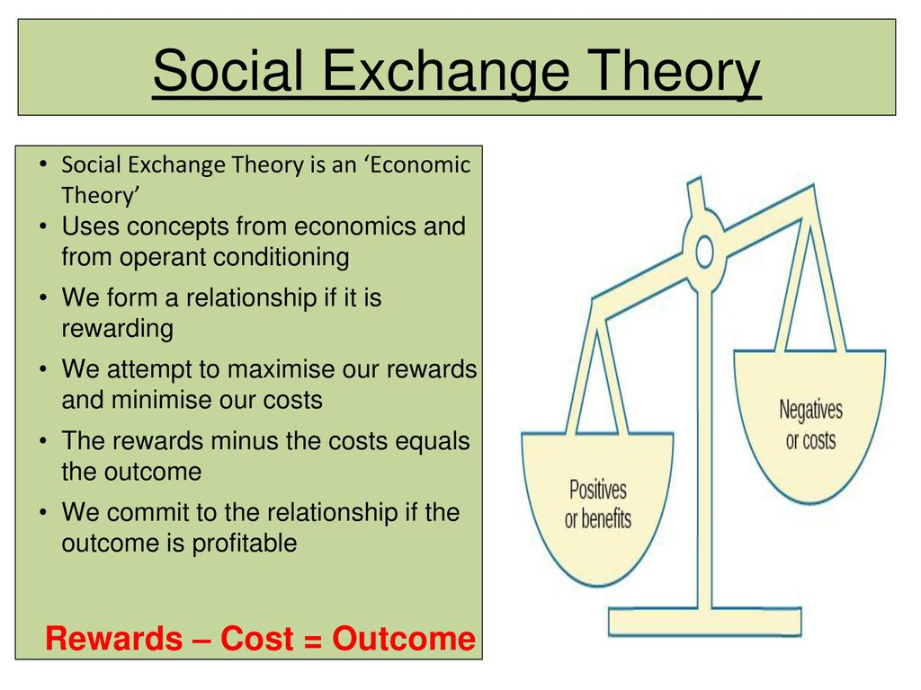 social exchange theory essay Social exchange theory is a social psychological and sociological perspective that explains social change and stability as a process of negotiated exchanges between partiesan example of social exchange theory can be seen in the interaction of asking someone out on a date.