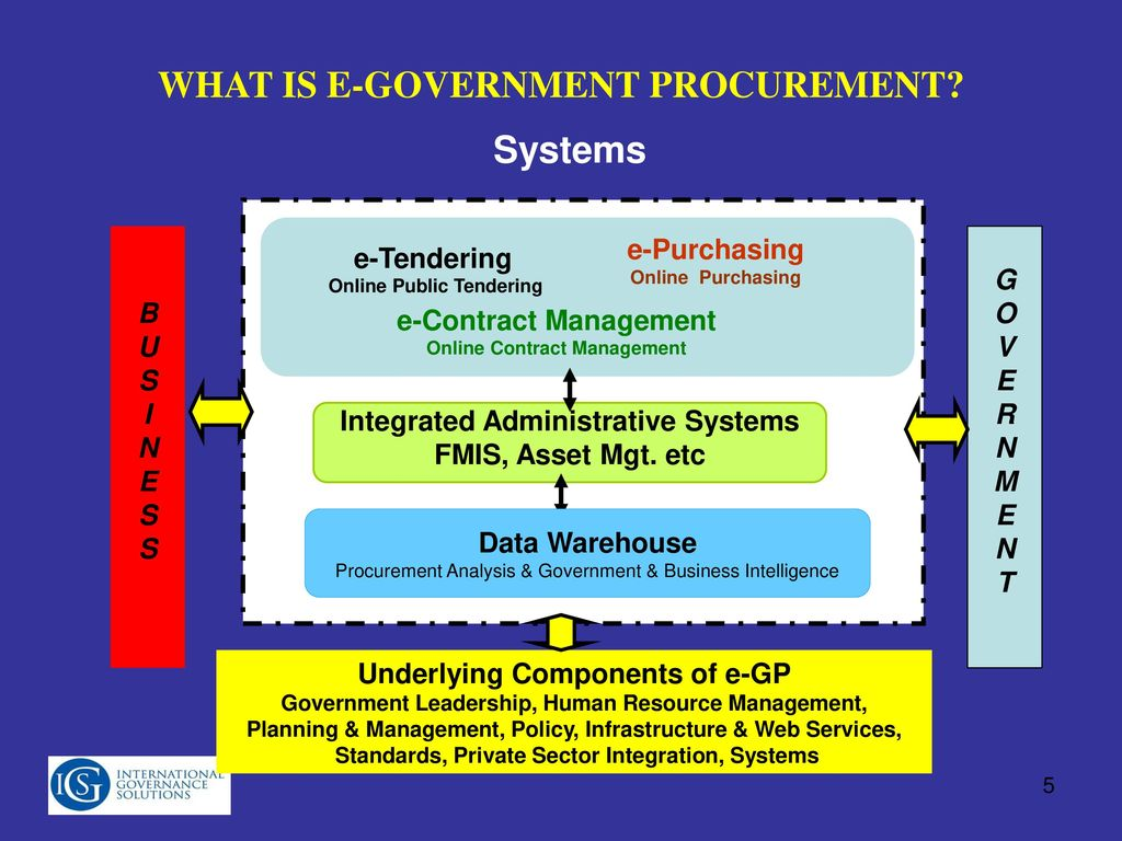 Private enterprise and governmental planning - an integration.