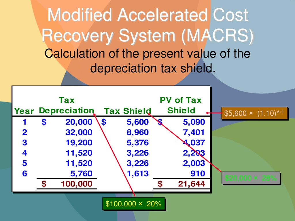 Modified Accelerated Cost Recovery System Macrs Calculator