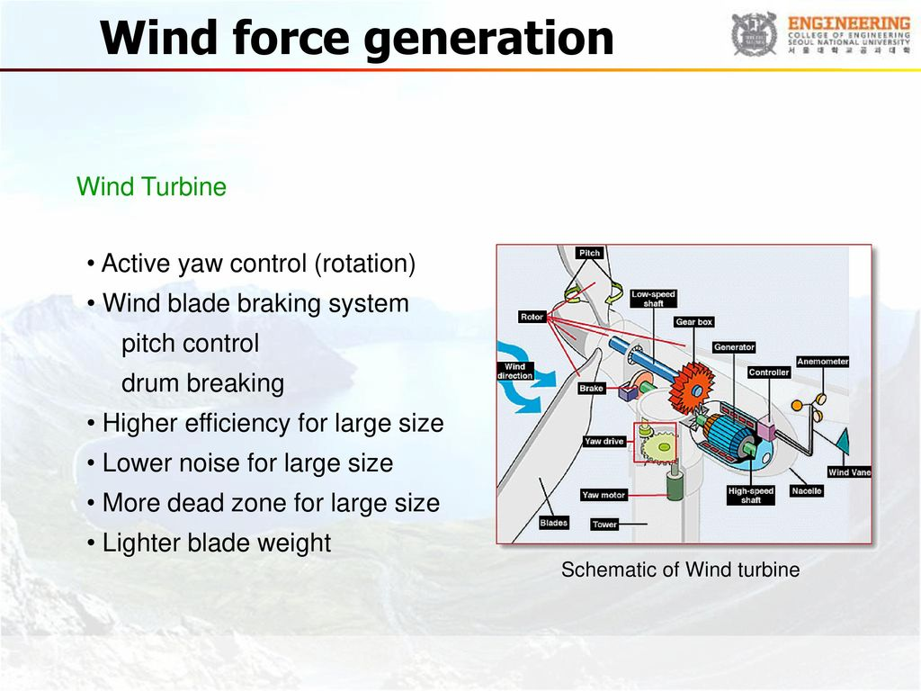 Environmental Thermal Engineering Ppt Download Wind Turbines Diagram Schematic Of Turbine
