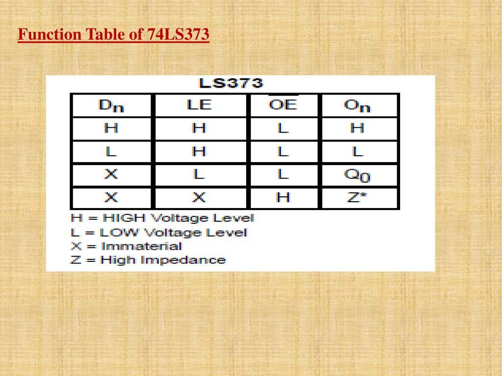 Fastest Finger Press Quiz Buzzer Ppt Download Quze Block Diagram 8 Function Table Of 74ls373